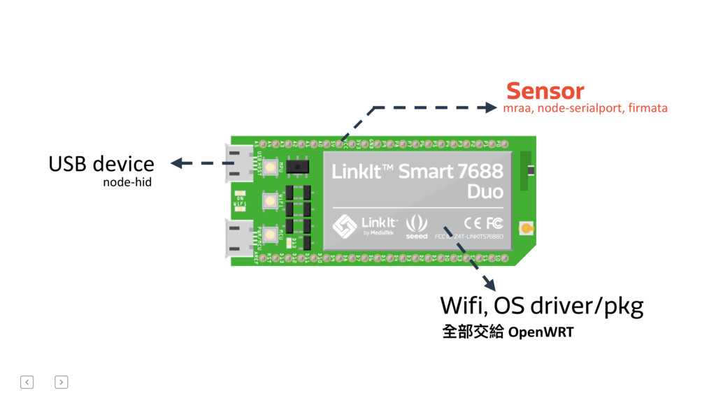 USB device Sensor Wifi, OS driver/pkg 全部交給 Open...