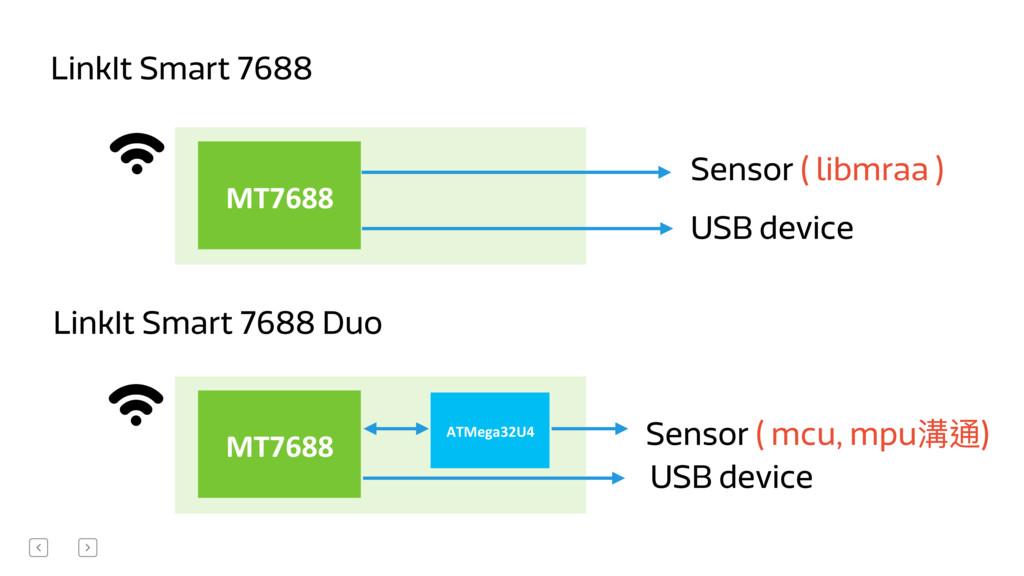 MT7688& ATMega32U4+ Sensor ( mcu, mpu溝通) USB de...