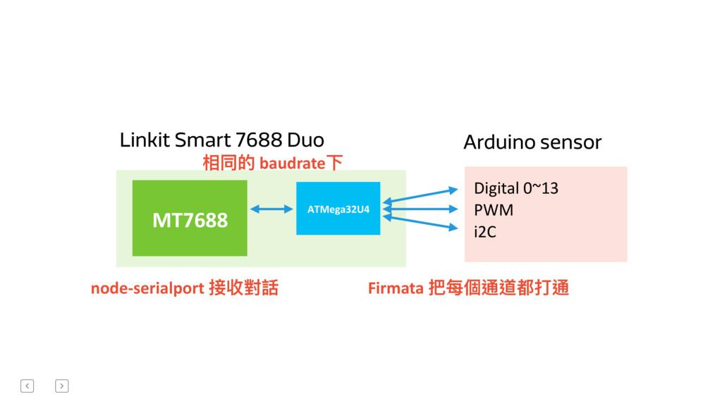 node-serialport 接收對話 Firmata 把每個通道都打通 Digital 0...