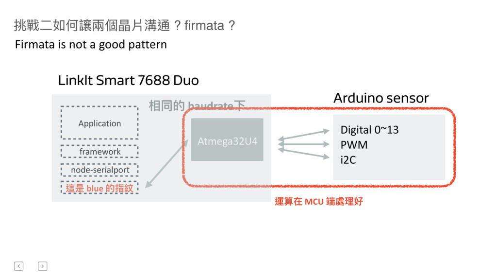 挑戰⼆二如何讓兩兩個晶片溝通 ? firmata ? Firmata is not a goo...