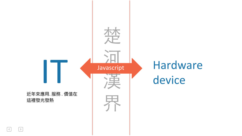 IT# Hardware# device## # # # # Javascript# ...