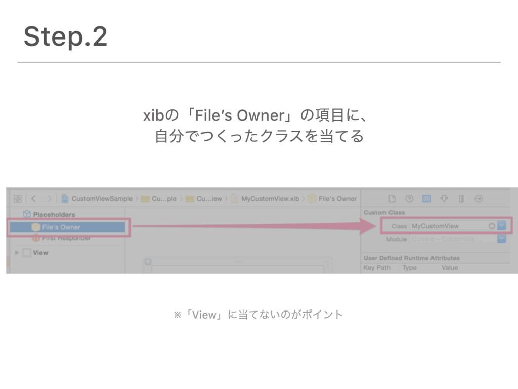 Step.2 xibͷʮFile's Ownerʯͷ߲ʹɺ ࣗͰͭͬͨ͘ΫϥεΛͯΔ ※...