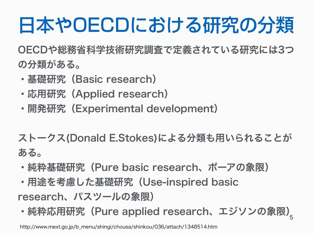 ⽇本やOECDにおける研究の分類 0&$%૯লՊֶٕज़ݚڀௐࠪͰఆٛ͞Ε͍ͯΔݚڀ...