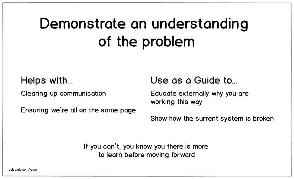 Helps with... Use as a Guide to... Demonstrate ...
