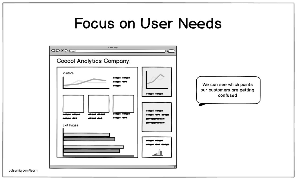 Focus on User Needs balsamiq.com/learn Visitors...