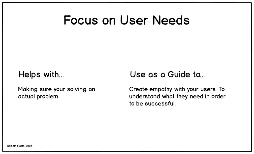 Helps with... Use as a Guide to... Focus on Use...