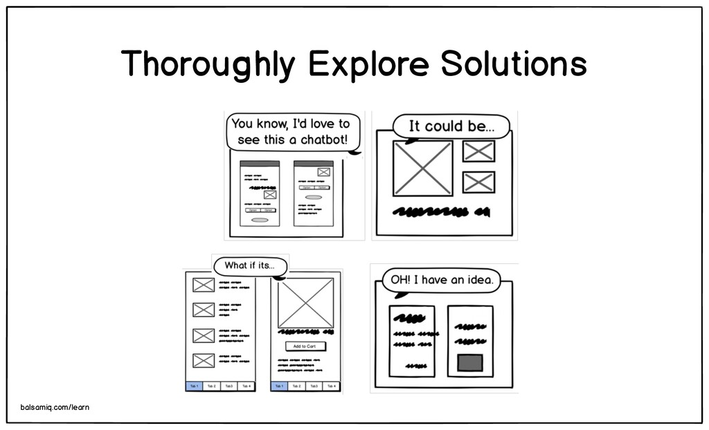 Thoroughly Explore Solutions balsamiq.com/learn