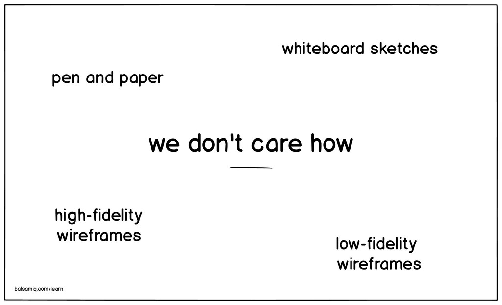 we don't care how pen and paper low-fidelity wi...