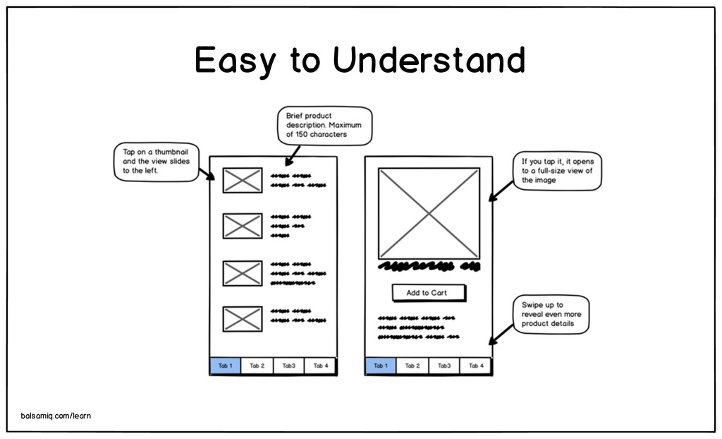 Easy to Understand balsamiq.com/learn
