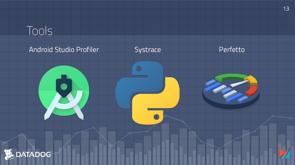 13 Tools Android Studio Profiler Systrace Perfe...