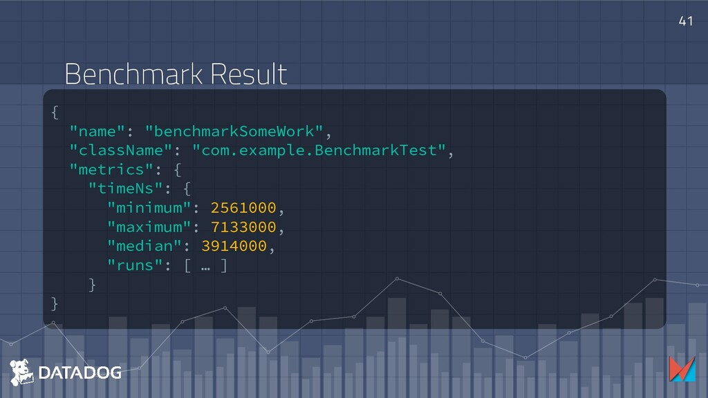 "{ ""name"": ""benchmarkSomeWork"", ""className"": ""co..."