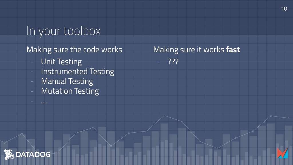 10 Making sure the code works - Unit Testing - ...