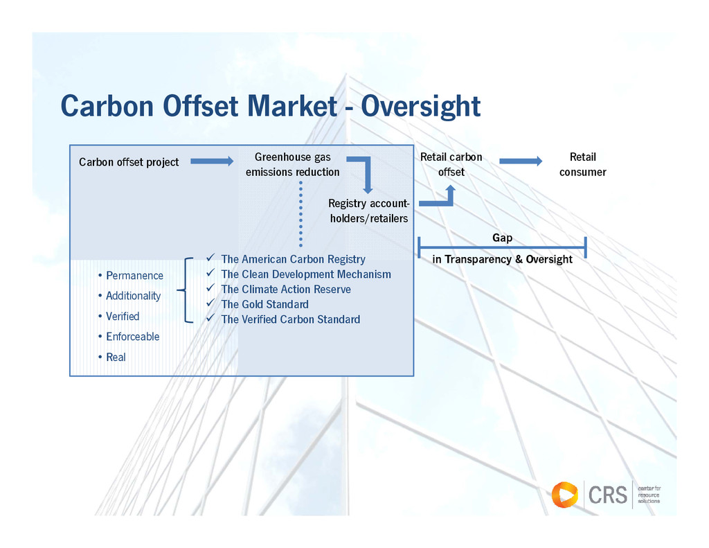  The American Carbon Registry  The Clean Deve...
