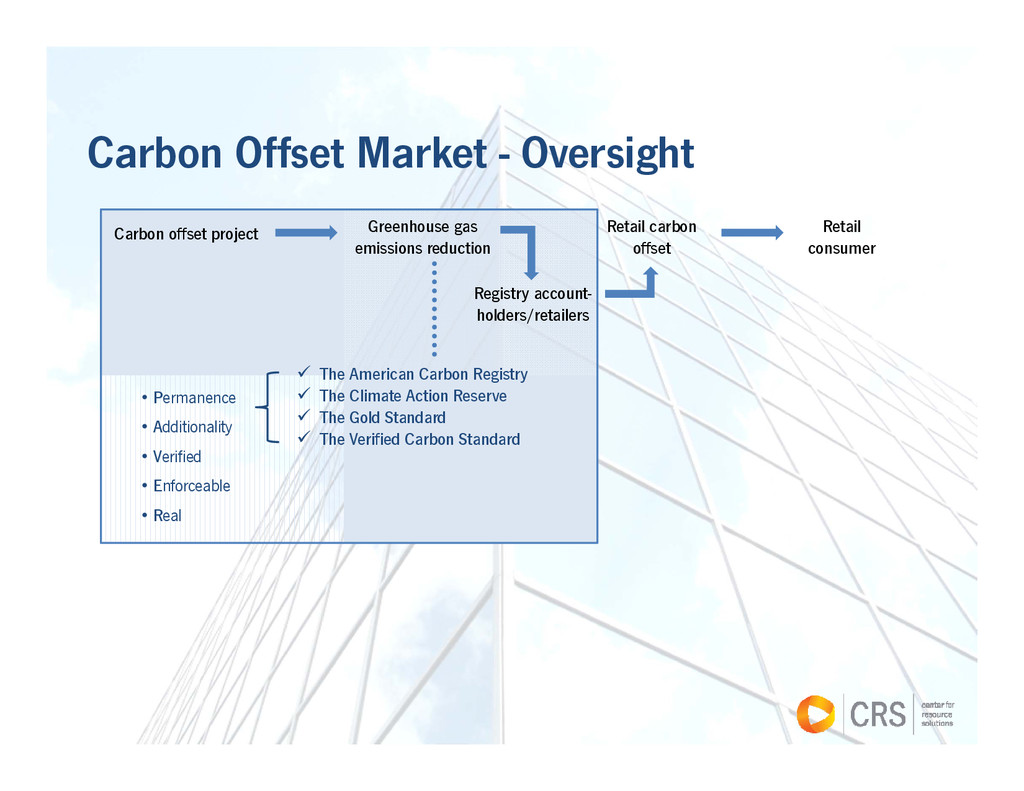  The American Carbon Registry  The Climate Ac...