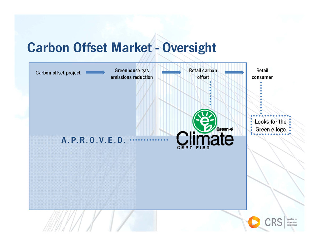 Carbon offset project Greenhouse gas emissions ...