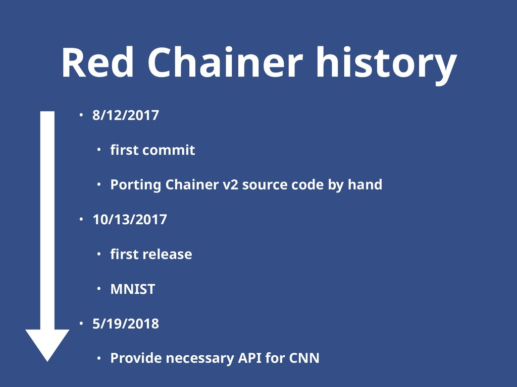 Red Chainer history • 8/12/2017 • first commit ...