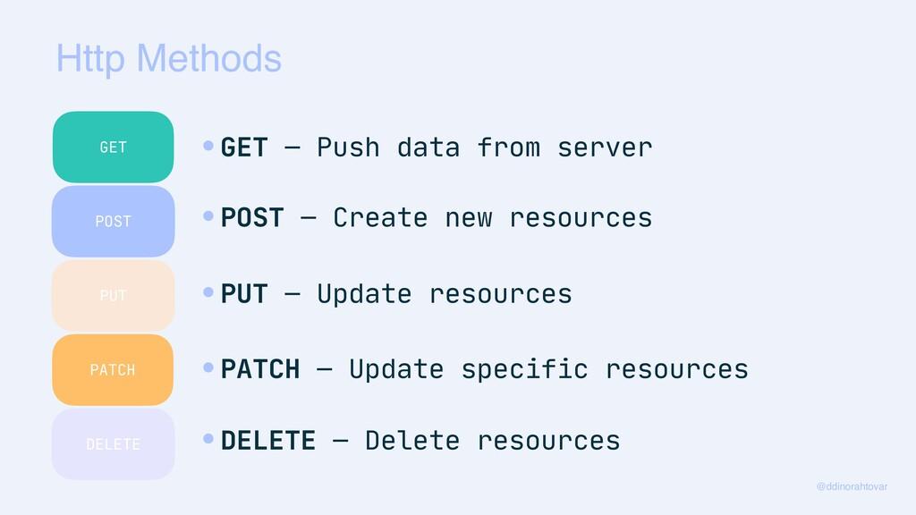 Http Methods @ddinorahtovar GET PATCH DELETE PO...