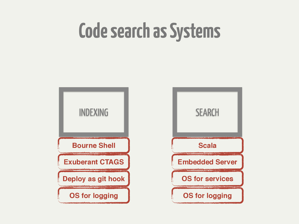 Code search as Systems INDEXING SEARCH Scala Em...