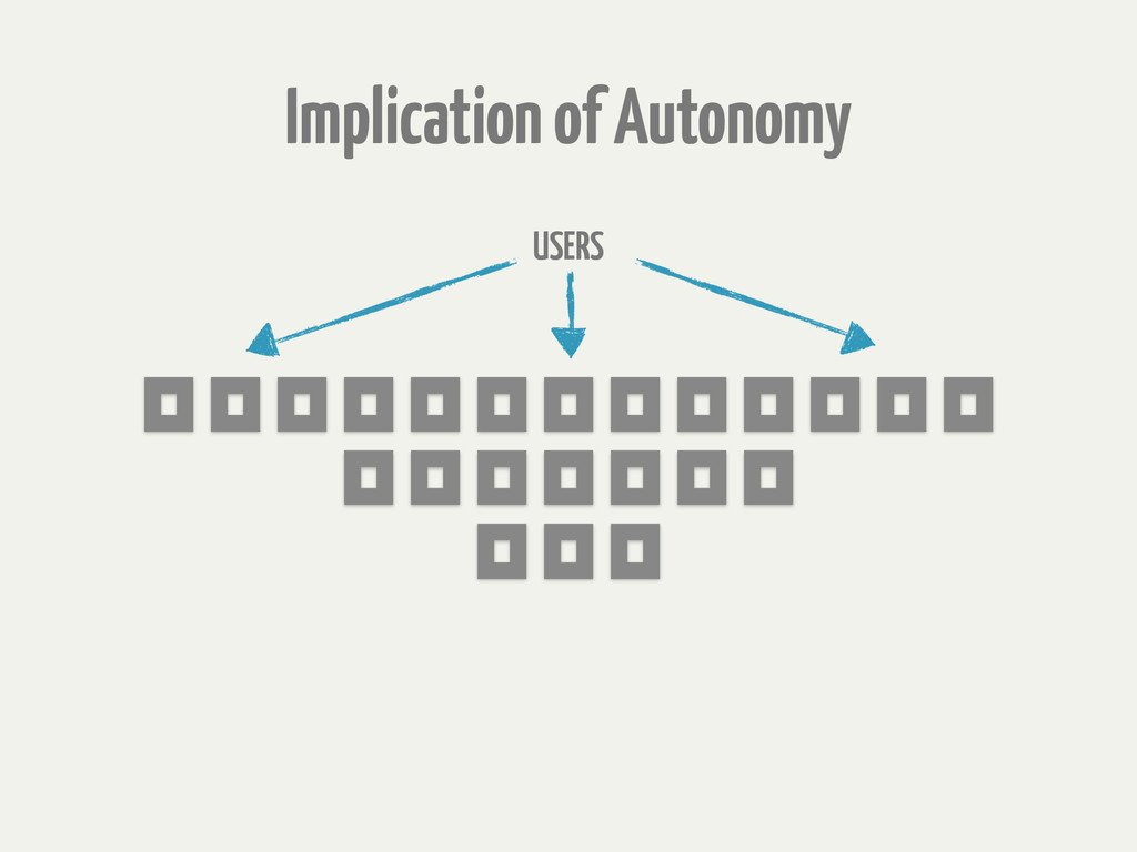 Implication of Autonomy USERS