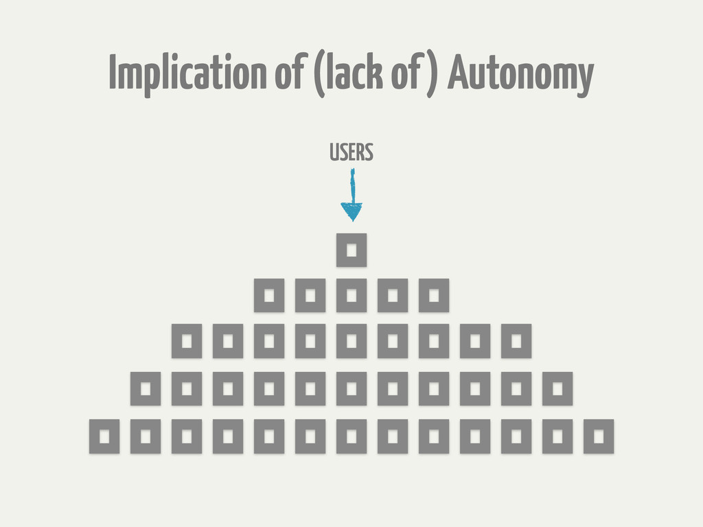 Implication of (lack of) Autonomy USERS