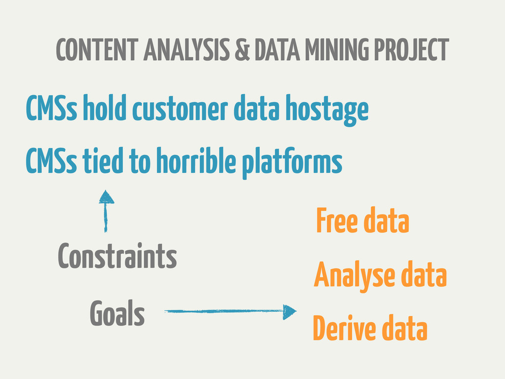 CMSs hold customer data hostage CONTENT ANALYSI...