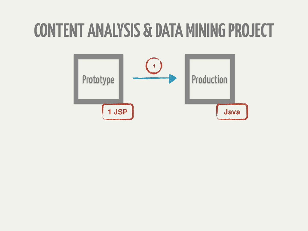 CONTENT ANALYSIS & DATA MINING PROJECT Prototyp...