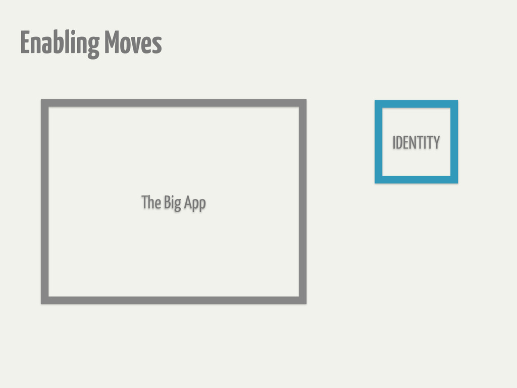 The Big App Enabling Moves IDENTITY