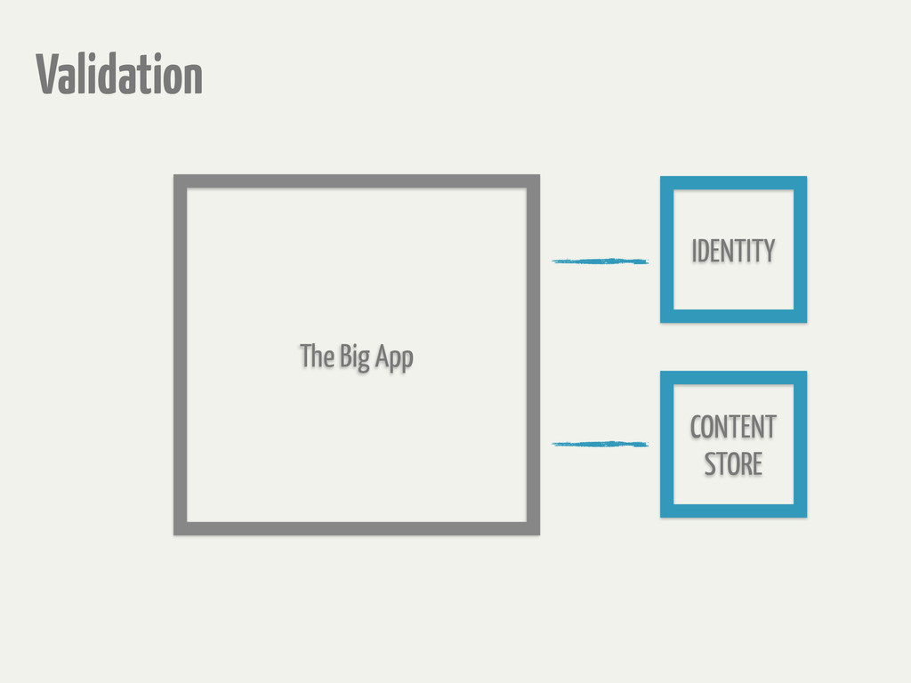 The Big App Validation CONTENT STORE IDENTITY