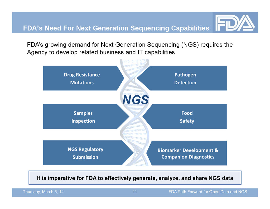 Thursday, March 6, 14 FDA's Need For Next Gener...