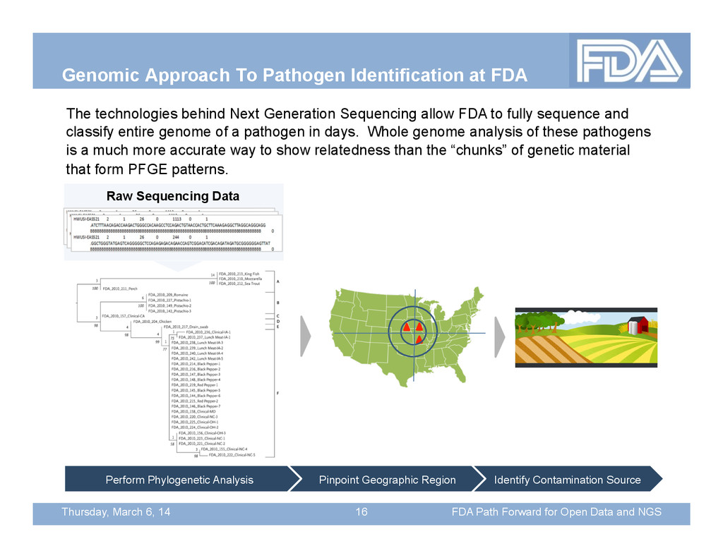 Thursday, March 6, 14 Genomic Approach To Patho...