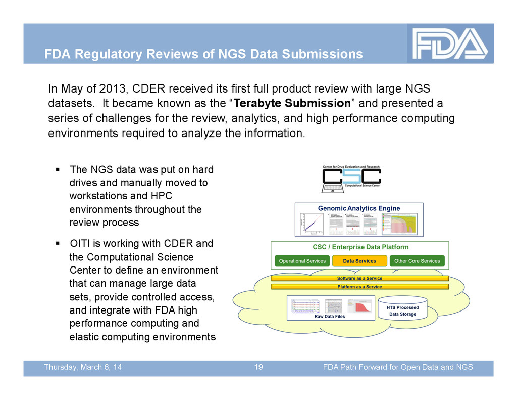 Thursday, March 6, 14 FDA Regulatory Reviews of...