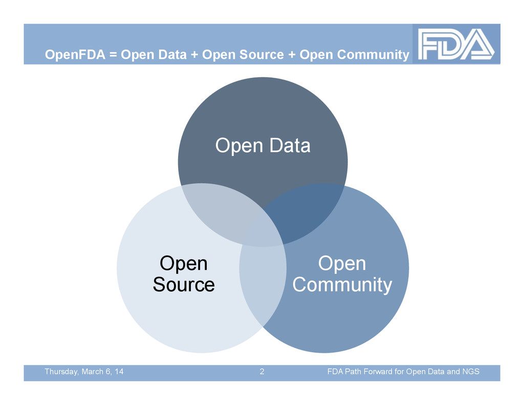 Thursday, March 6, 14 OpenFDA = Open Data + Ope...