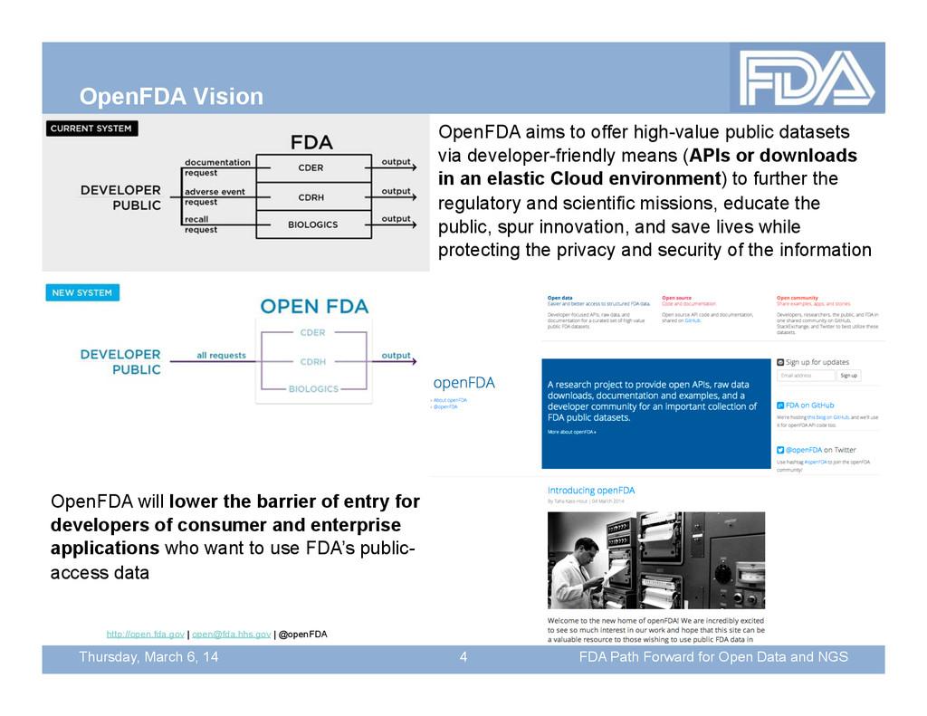 Thursday, March 6, 14 OpenFDA Vision 4 FDA Path...
