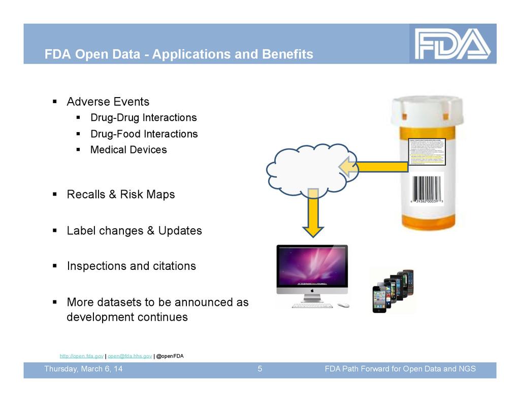 Thursday, March 6, 14 FDA Open Data - Applicati...