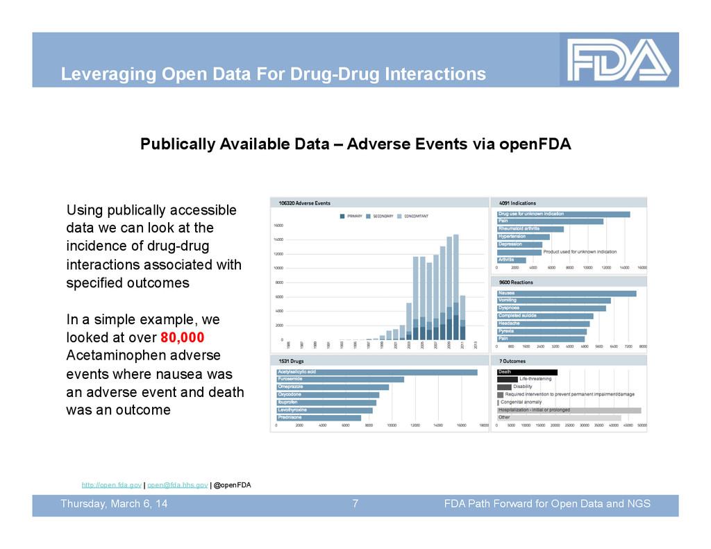 Thursday, March 6, 14 Leveraging Open Data For ...
