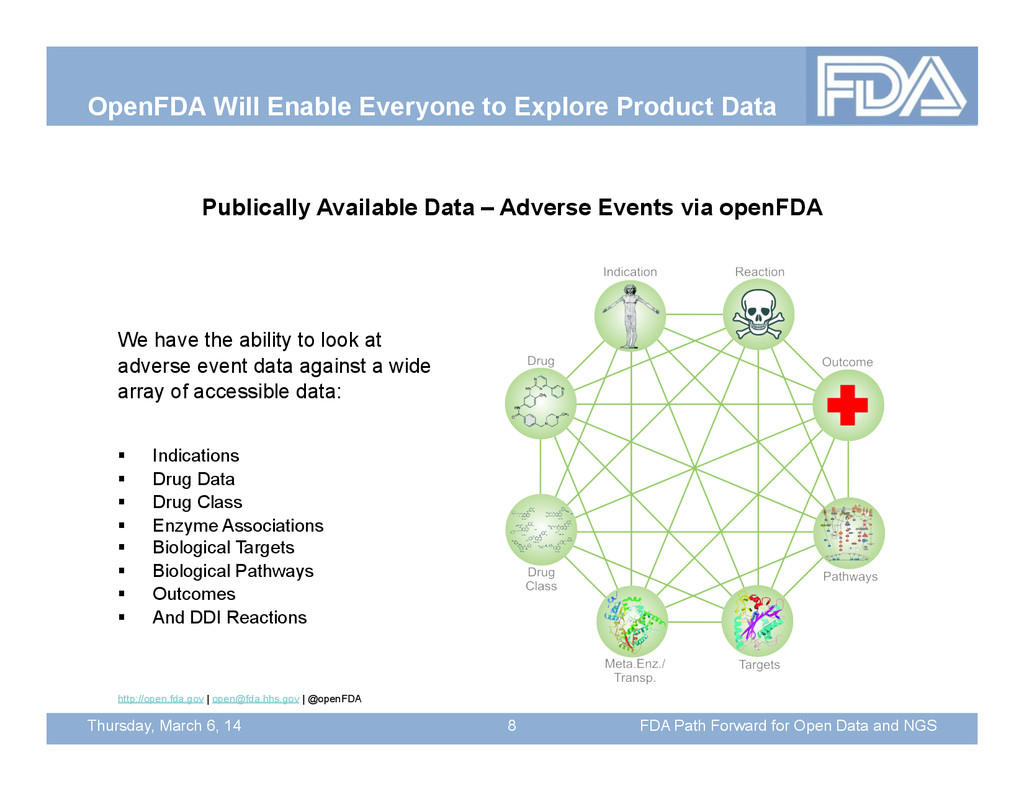 Thursday, March 6, 14 OpenFDA Will Enable Every...
