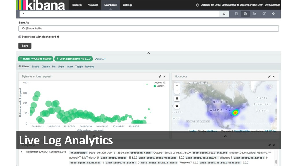 Live Log Analytics