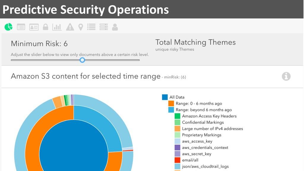 Predictive Security Operations