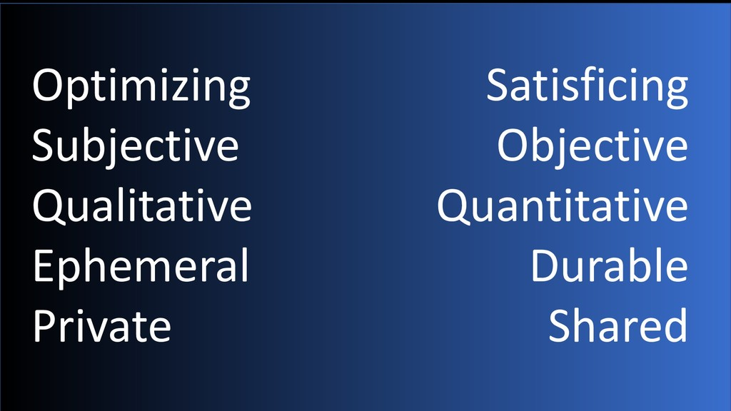 Optimizing Subjective Qualitative Ephemeral Pri...