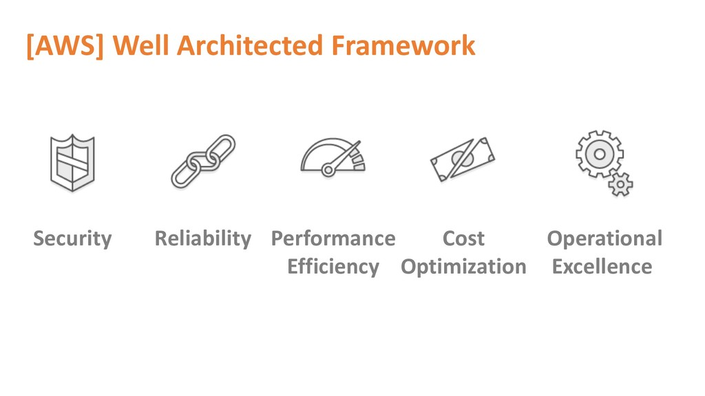 Operational Excellence Security Reliability Per...
