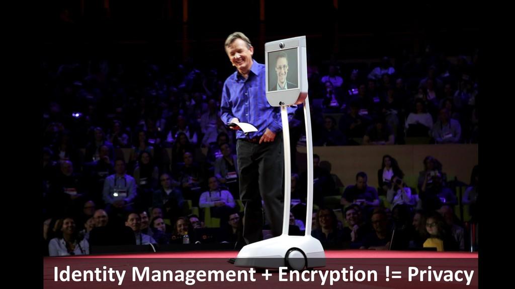 Identity Management + Encryption != Privacy