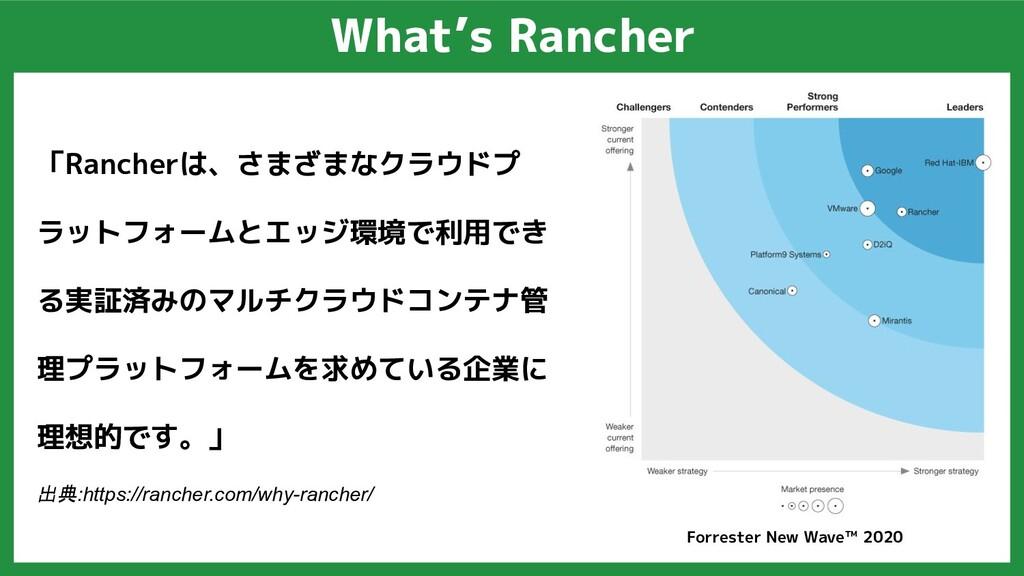 What's Rancher 「Rancherは、さまざまなクラウドプ ラットフォームとエッジ...