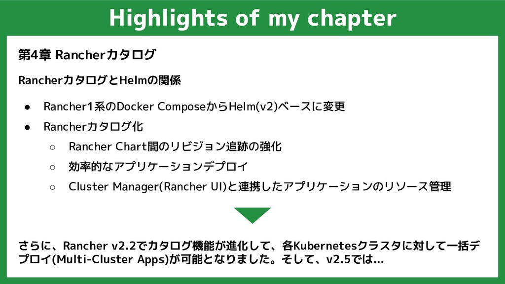 Highlights of my chapter 第4章 Rancherカタログ Ranche...