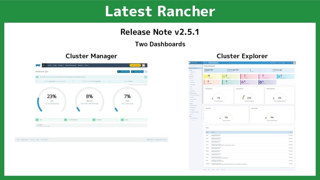 Latest Rancher Cluster Manager Cluster Explorer...