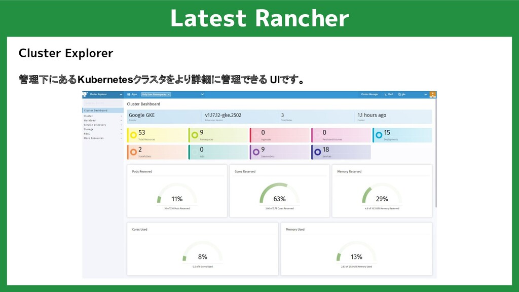 Latest Rancher Cluster Explorer 管理下にあるKubernete...