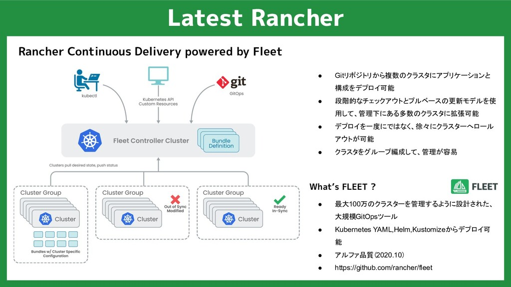 Latest Rancher Rancher Continuous Delivery powe...