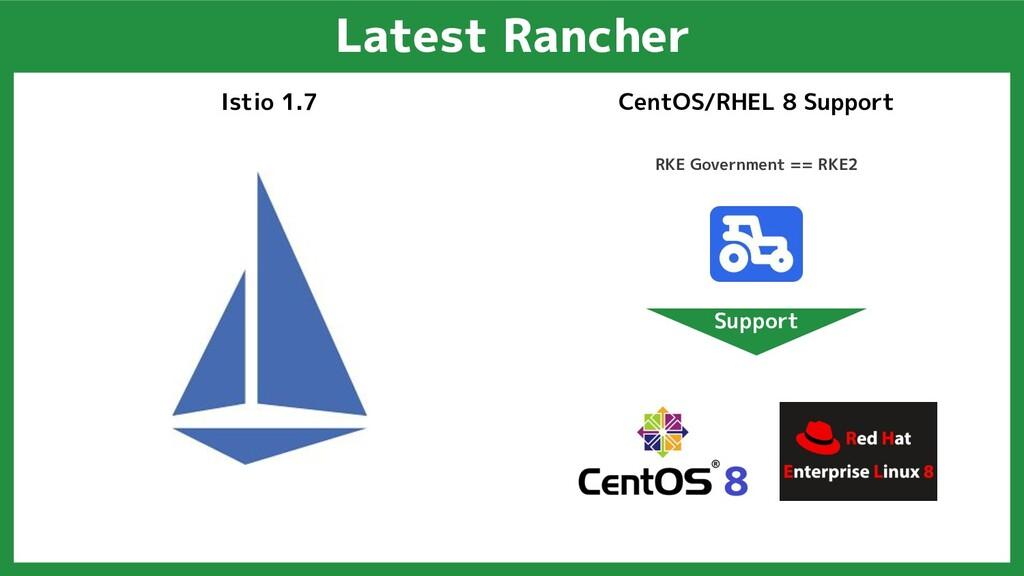 Latest Rancher Istio 1.7 CentOS/RHEL 8 Support ...