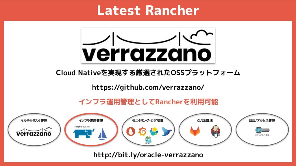 Latest Rancher Cloud Nativeを実現する厳選されたOSSプラットフォー...