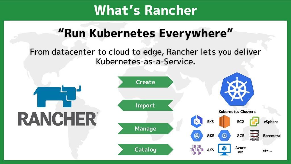 "What's Rancher ""Run Kubernetes Ev..."