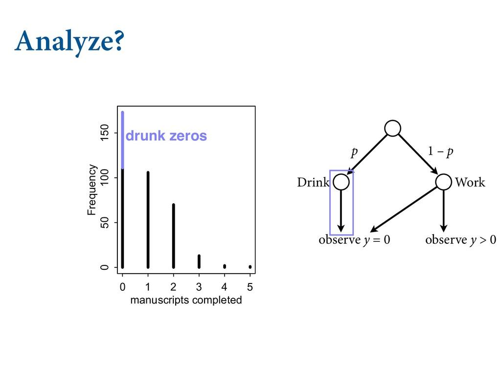 Analyze? p 1 – p observe y = 0 observe y > 0 Dr...